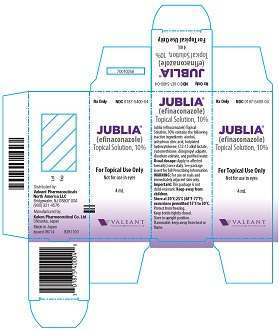 Valeant Pharmaceuticals Jublia Review