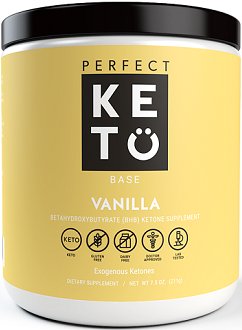 Perfect Keto for Weight Loss